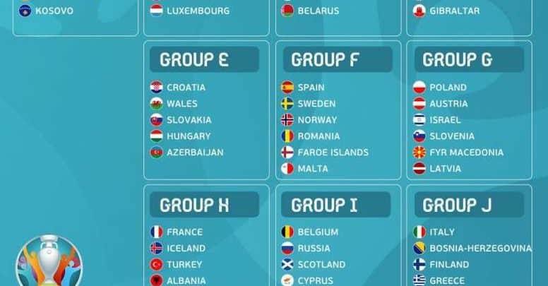 Προγνωστικά Euro2020